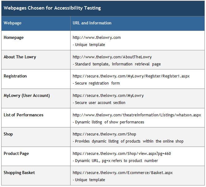 Forex tester 2.6 registration key